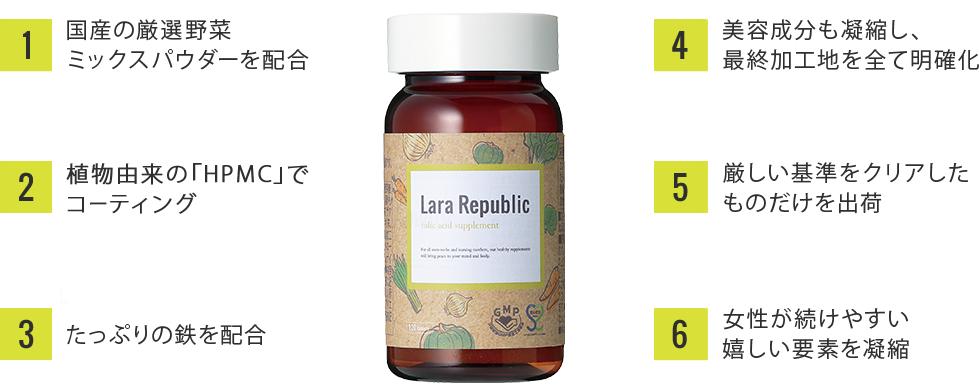 ララリパブリック 栄養素